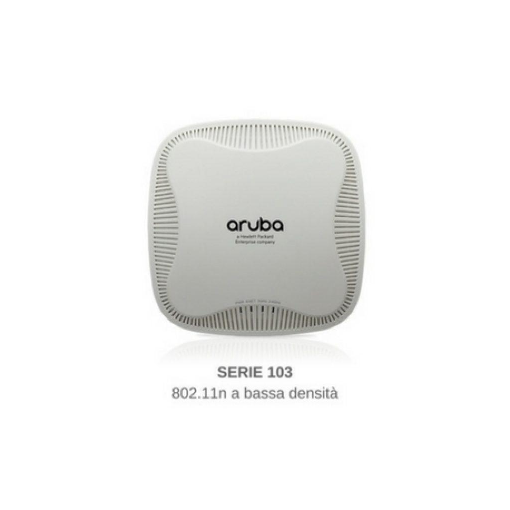 Aruba Serie 103